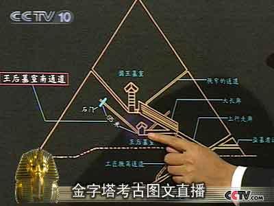 埃及胡夫金字塔 地图