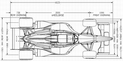 a1世界杯汽车大奖赛赛车设计图